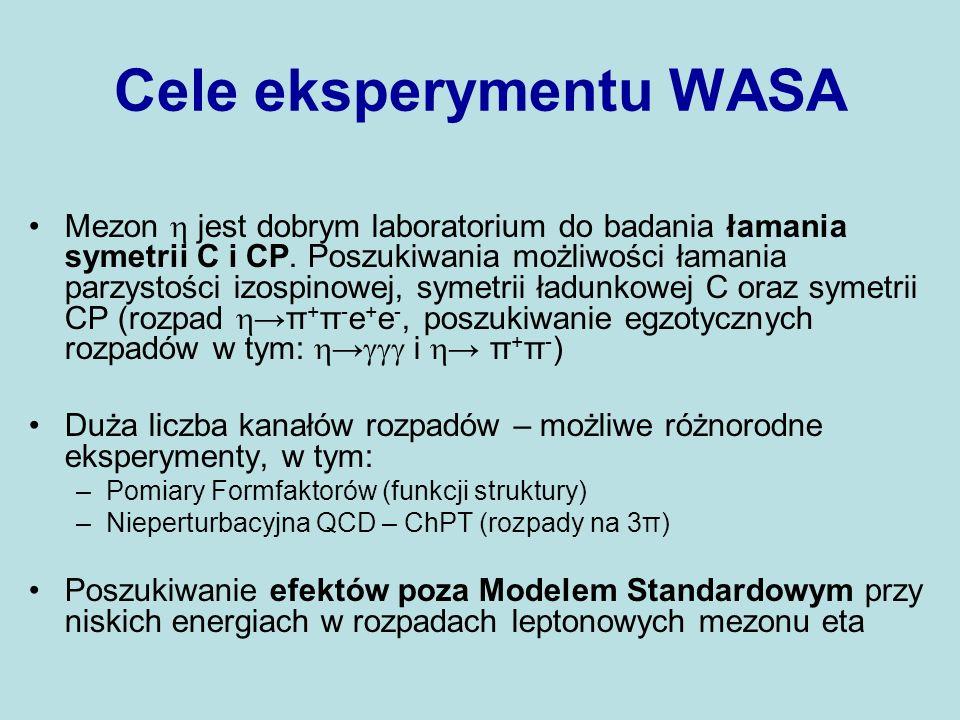 Cele eksperymentu WASA