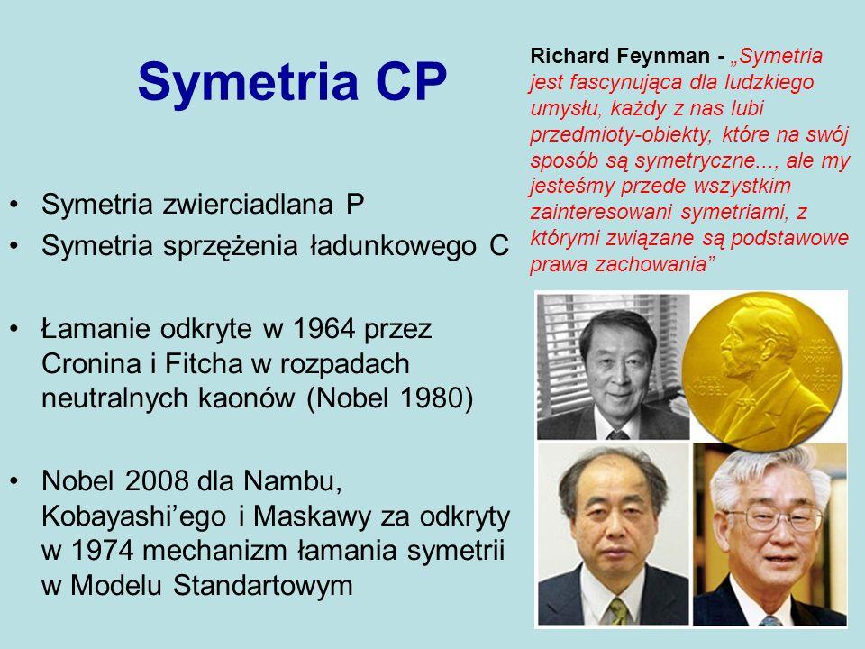 Symetria CP Symetria zwierciadlana P Symetria sprzężenia ładunkowego C