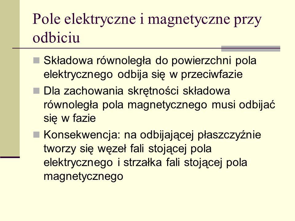 Pole elektryczne i magnetyczne przy odbiciu