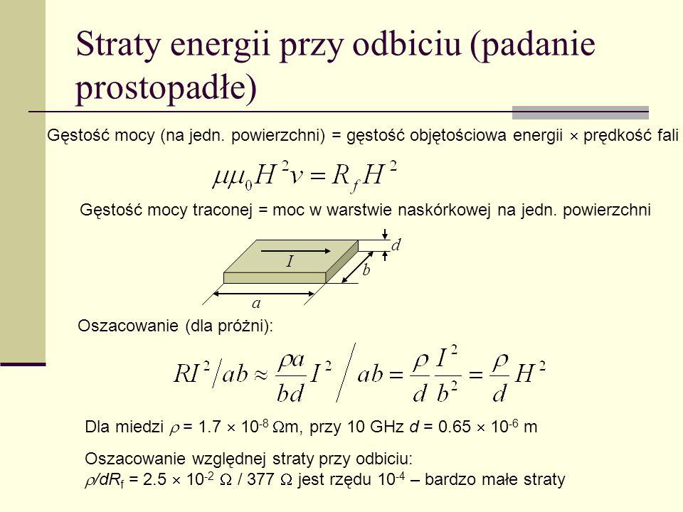 Straty energii przy odbiciu (padanie prostopadłe)