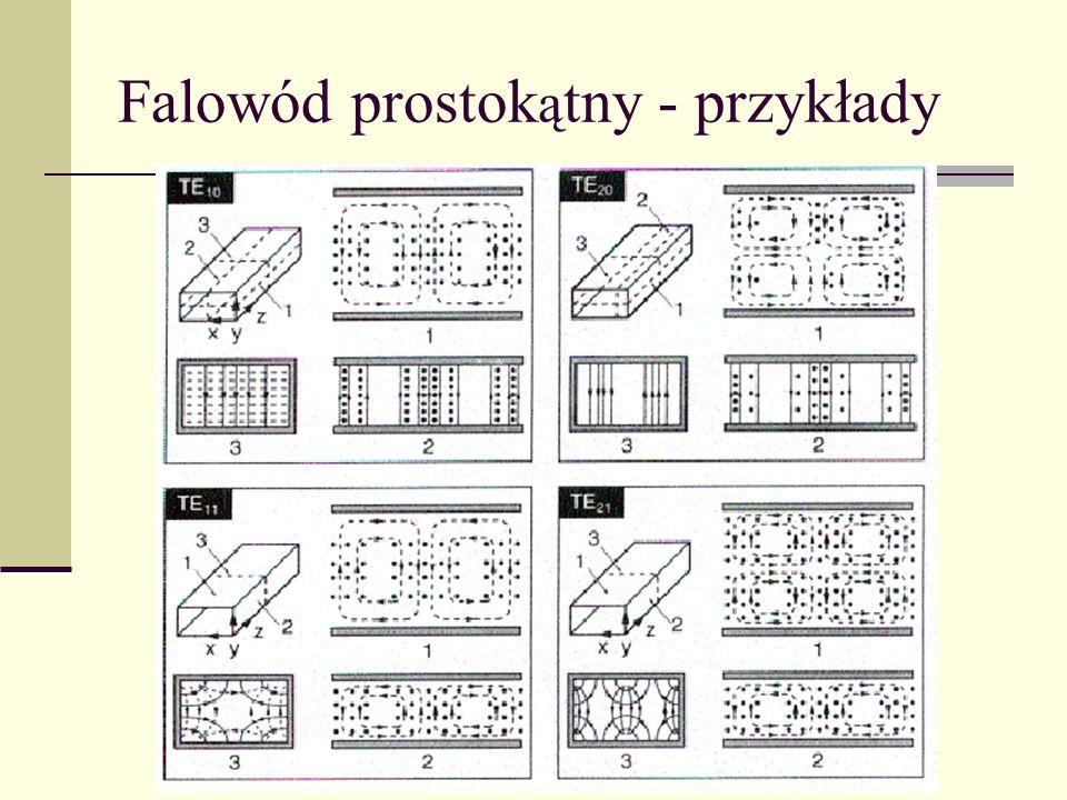 Falowód prostokątny - przykłady
