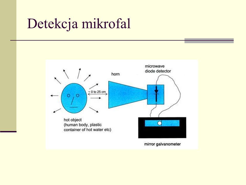 Detekcja mikrofal