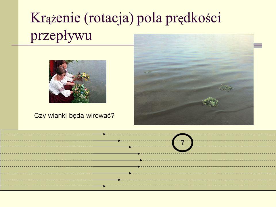 Krążenie (rotacja) pola prędkości przepływu