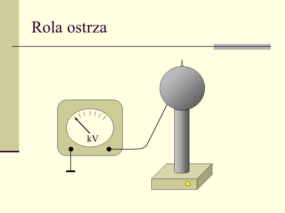 Rola ostrza kV