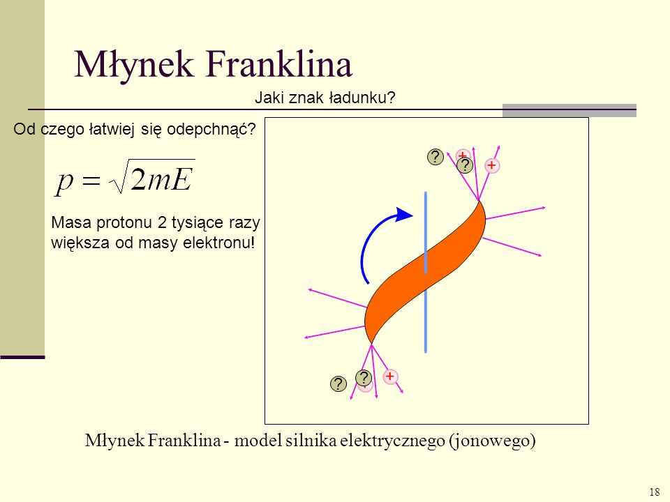 Młynek Franklina Jaki znak ładunku Od czego łatwiej się odepchnąć Masa protonu 2 tysiące razy większa od masy elektronu!