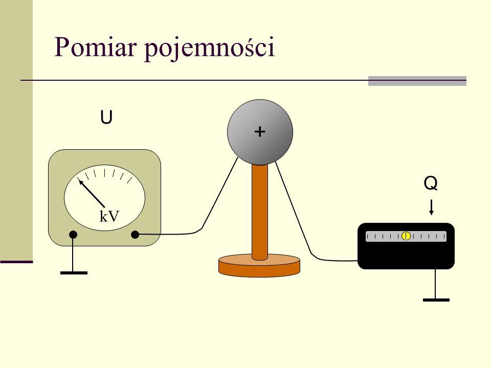 Pomiar pojemności U + kV Q