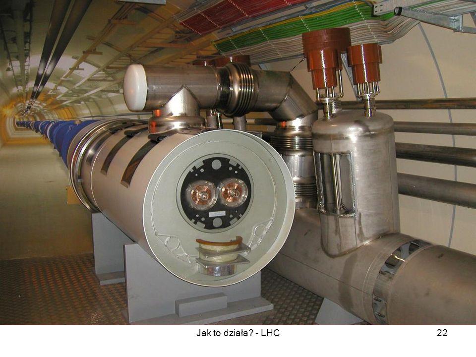 Jak to działa - LHC