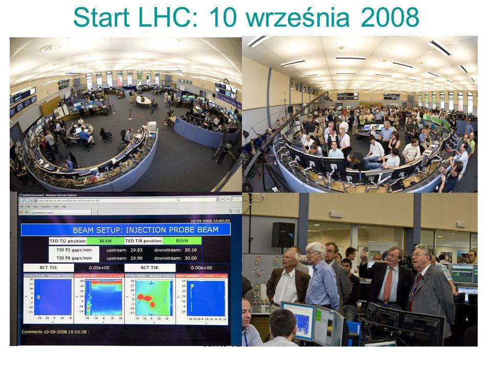 Start LHC: 10 września 2008 Jak to działa - LHC