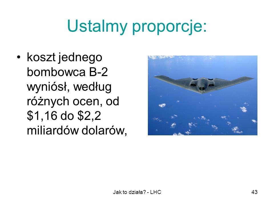 Ustalmy proporcje:koszt jednego bombowca B-2 wyniósł, według różnych ocen, od $1,16 do $2,2 miliardów dolarów,