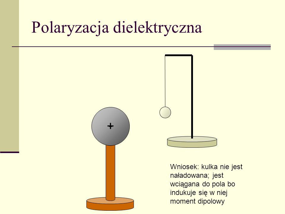 Polaryzacja dielektryczna