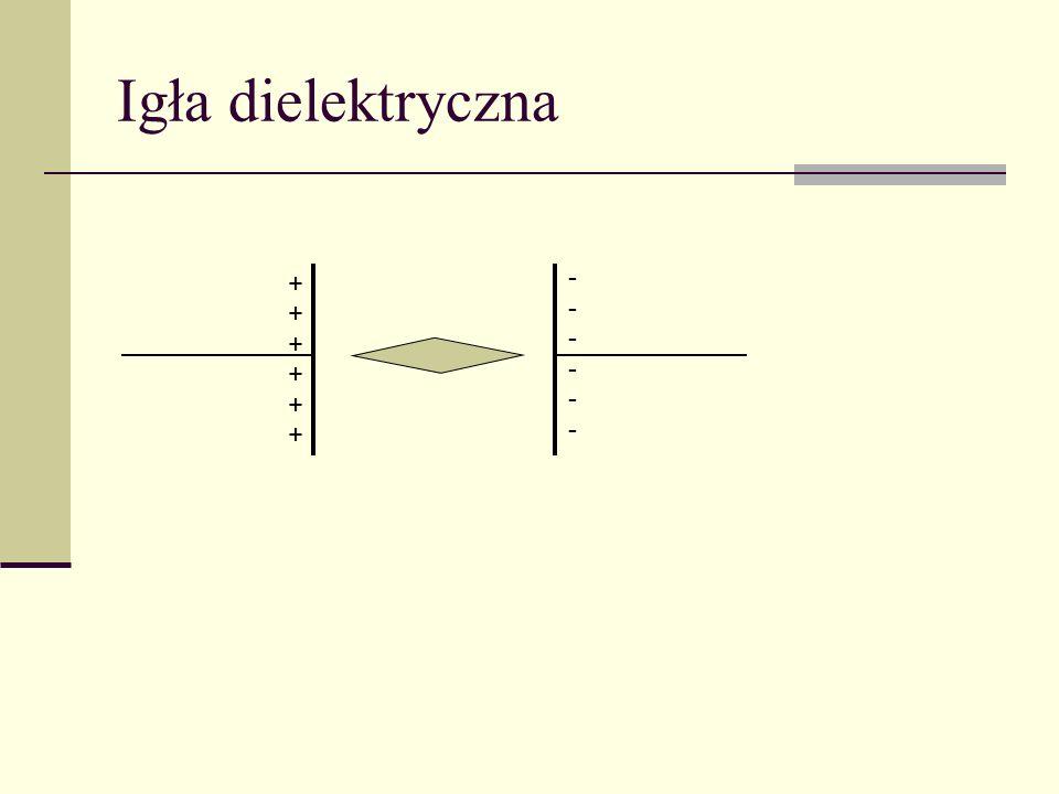 Igła dielektryczna + -