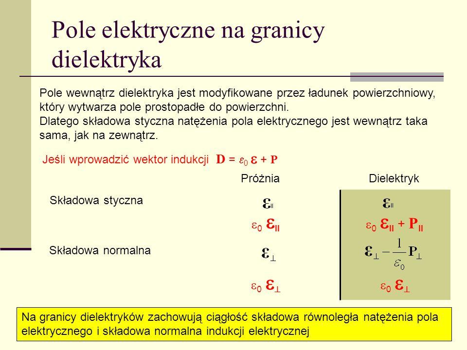 Pole elektryczne na granicy dielektryka