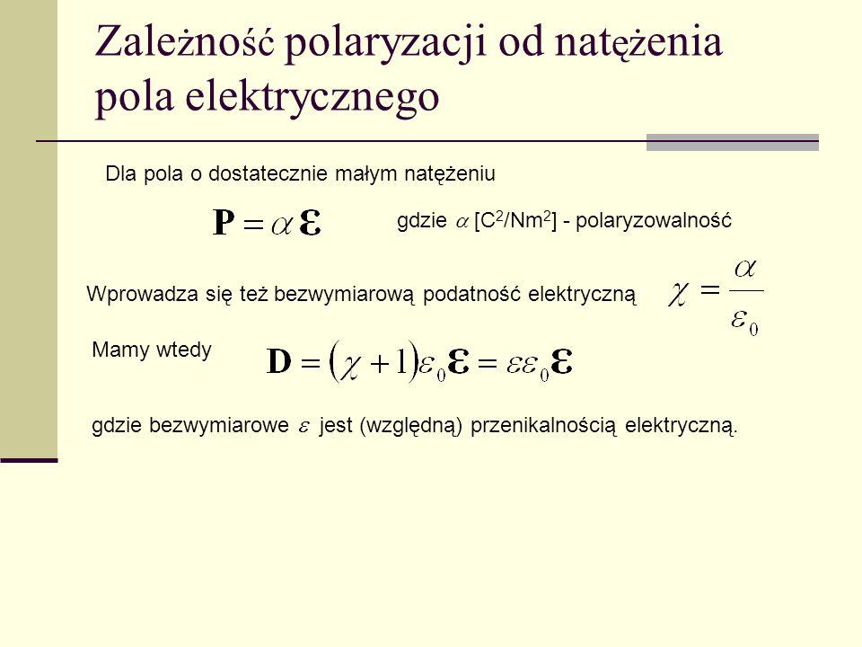 Zależność polaryzacji od natężenia pola elektrycznego