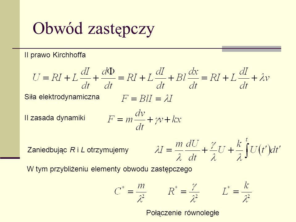 Obwód zastępczy II prawo Kirchhoffa Siła elektrodynamiczna