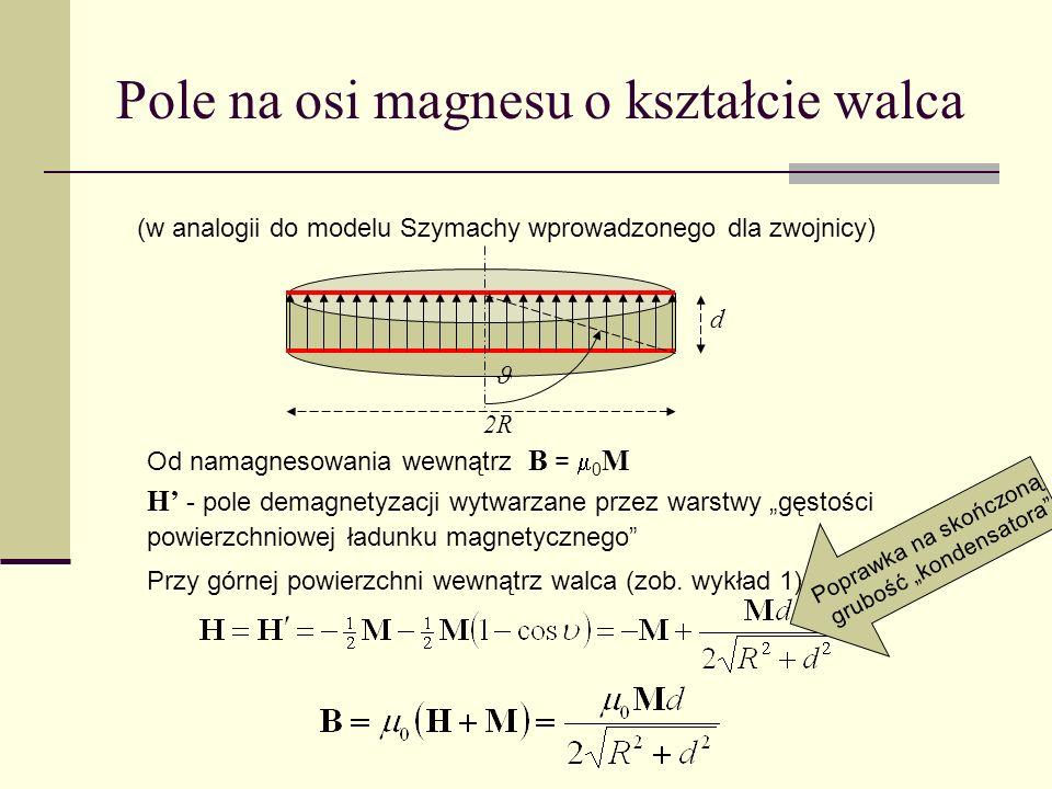 Pole na osi magnesu o kształcie walca