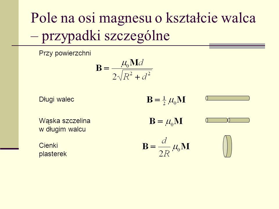 Pole na osi magnesu o kształcie walca – przypadki szczególne