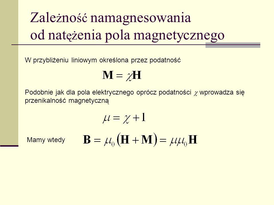 Zależność namagnesowania od natężenia pola magnetycznego