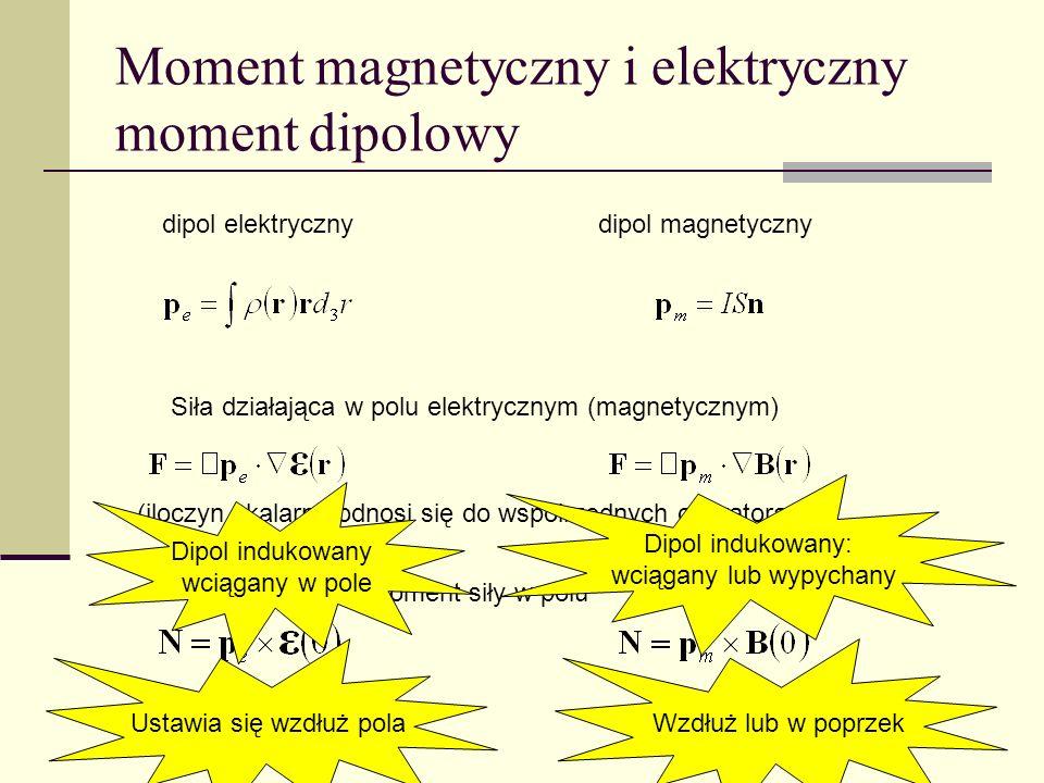 Moment magnetyczny i elektryczny moment dipolowy