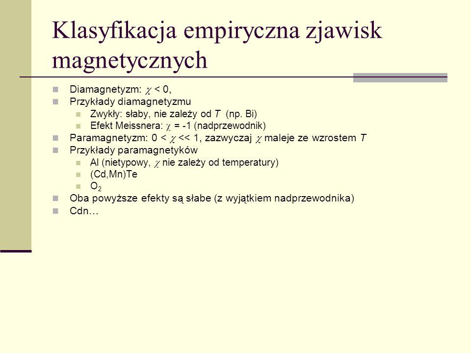 Klasyfikacja empiryczna zjawisk magnetycznych