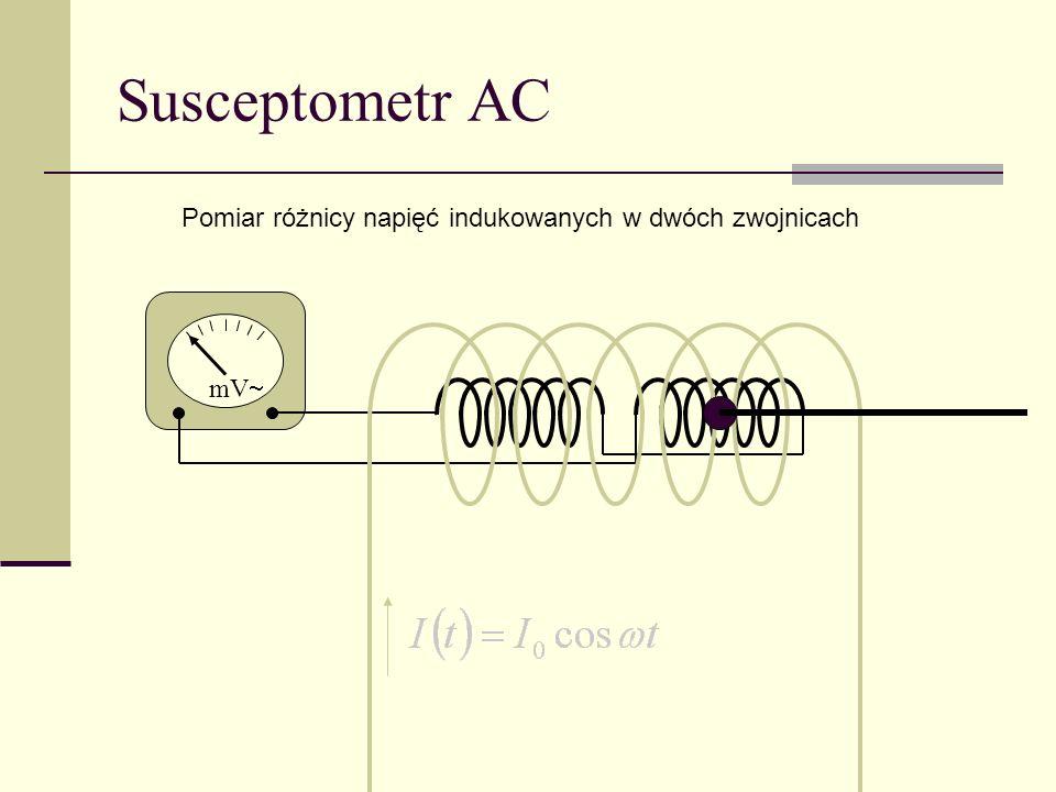 Susceptometr AC Pomiar różnicy napięć indukowanych w dwóch zwojnicach