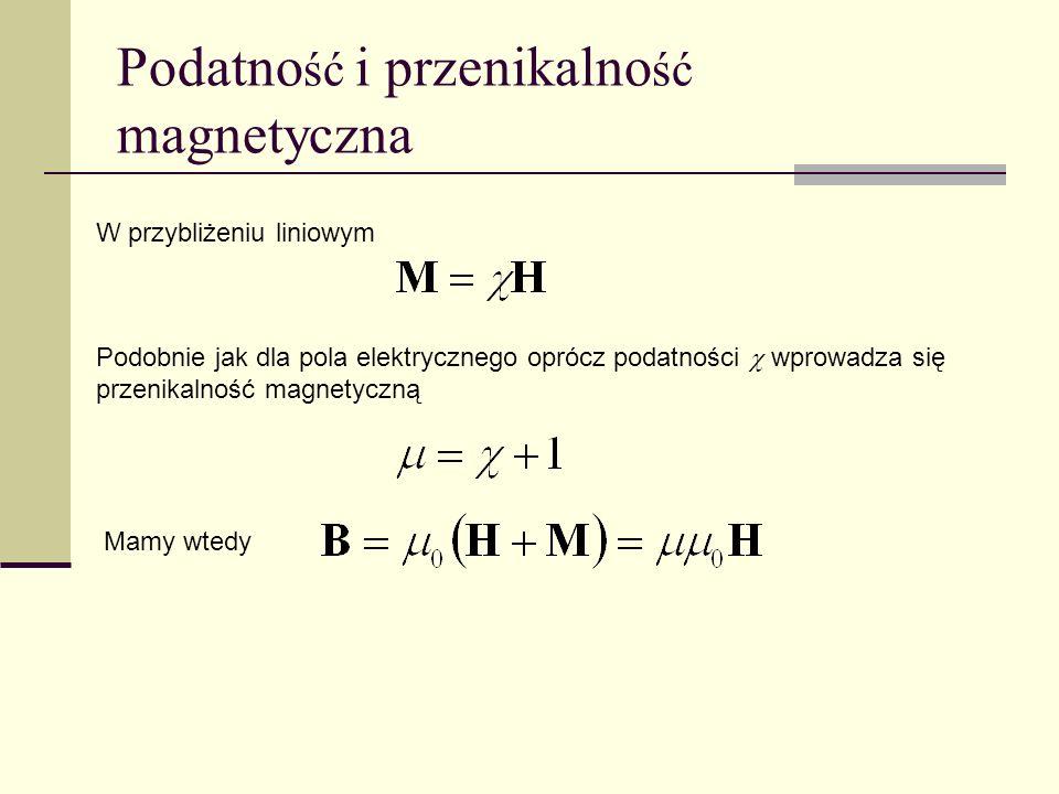 Podatność i przenikalność magnetyczna