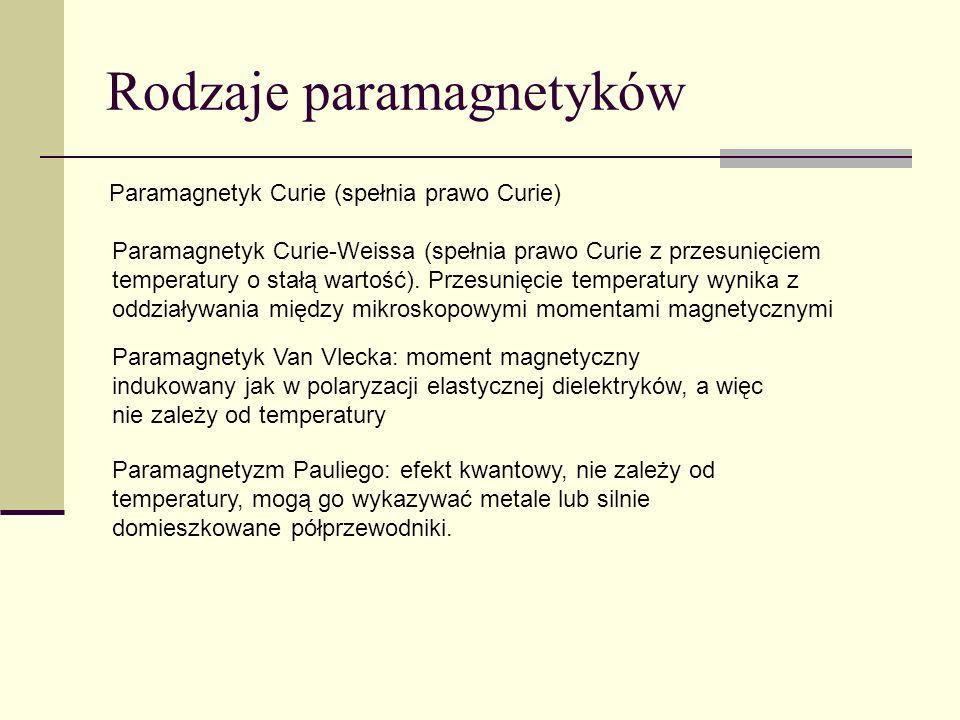 Rodzaje paramagnetyków