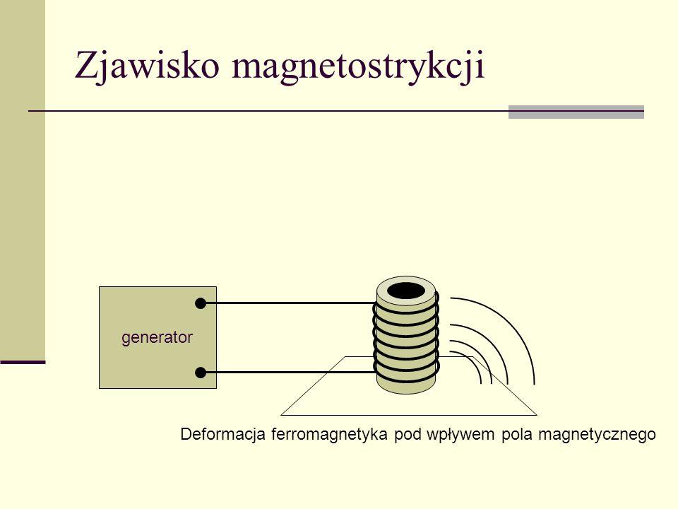 Zjawisko magnetostrykcji
