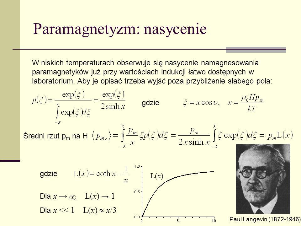 Paramagnetyzm: nasycenie