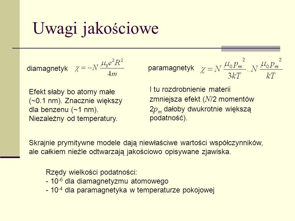 Uwagi jakościowe diamagnetyk paramagnetyk