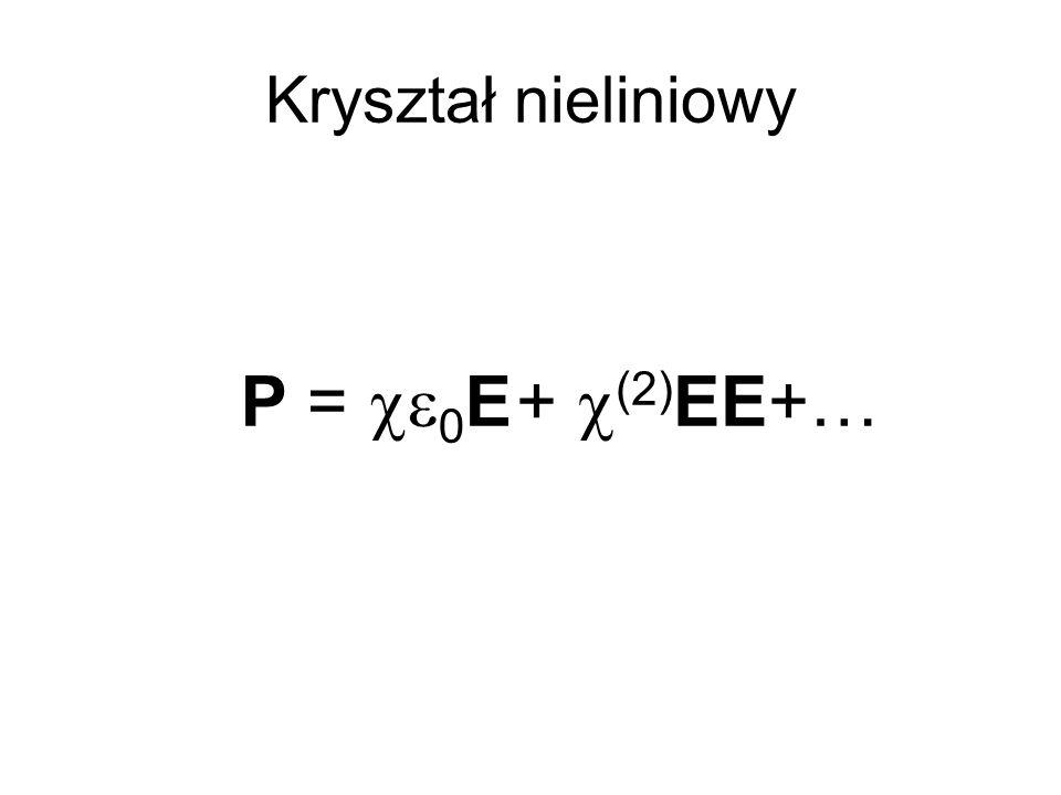 Kryształ nieliniowy P = ce0E + c(2)EE+…
