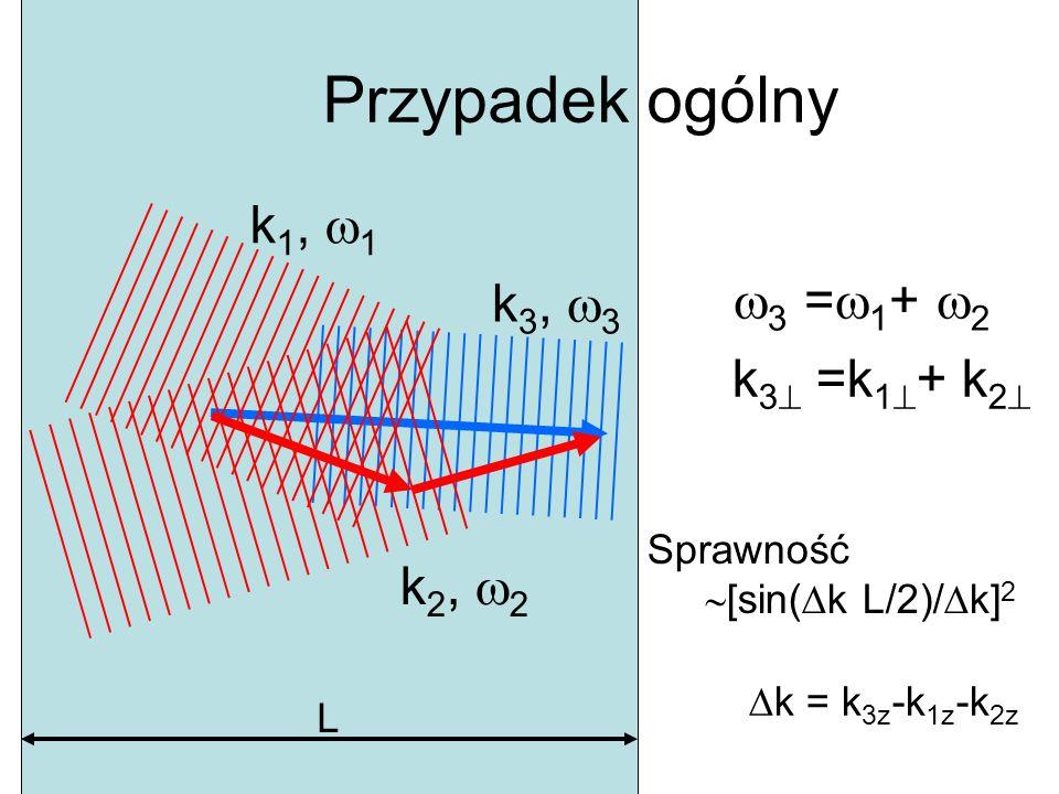 Przypadek ogólny k1, w1 k3, w3 w3 =w1+ w2 k3 =k1+ k2 k2, w2
