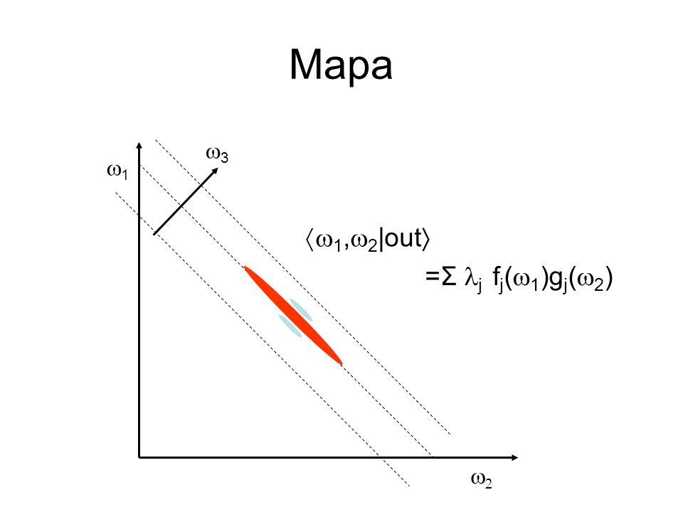 Mapa w3 w1 w2 w1,w2|out =Σ lj fj(w1)gj(w2)