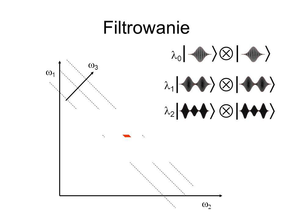 Filtrowanie |   l0 w3 w1 w2  |  l1 |   l2
