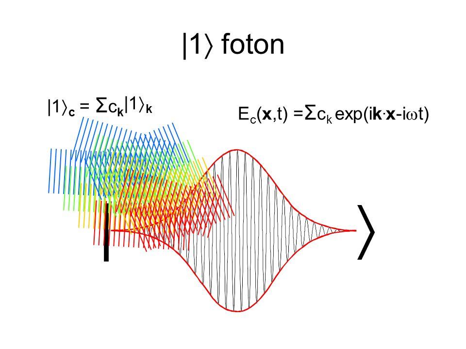 |1 foton |1c = Σck |1k Ec(x,t) =Σck exp(ik.x-iwt) | 