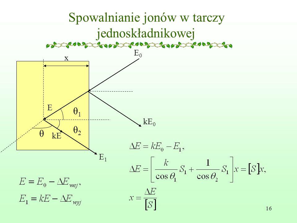 Spowalnianie jonów w tarczy jednoskładnikowej