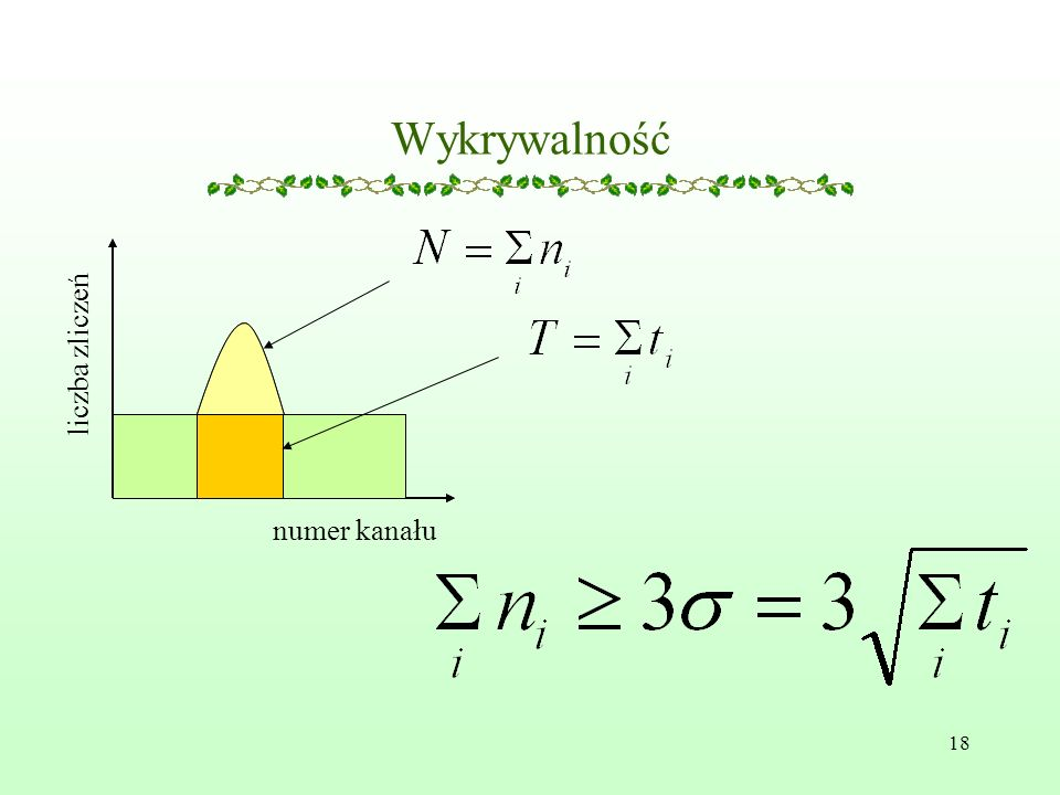 Wykrywalność liczba zliczeń numer kanału