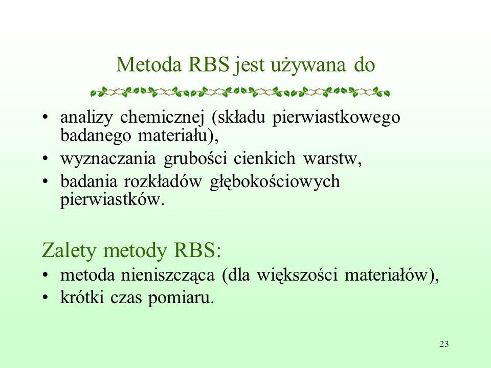 Metoda RBS jest używana do
