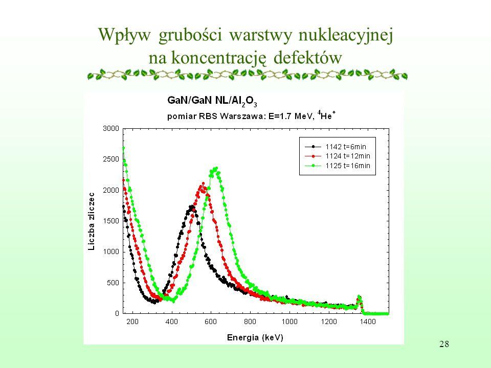 Wpływ grubości warstwy nukleacyjnej na koncentrację defektów
