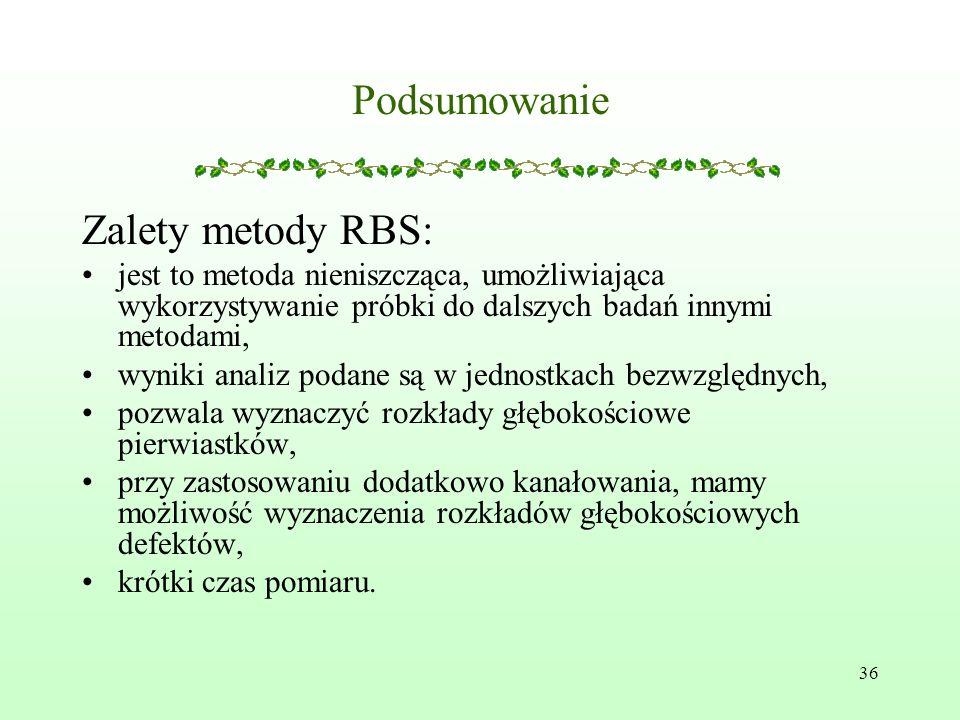 Podsumowanie Zalety metody RBS: