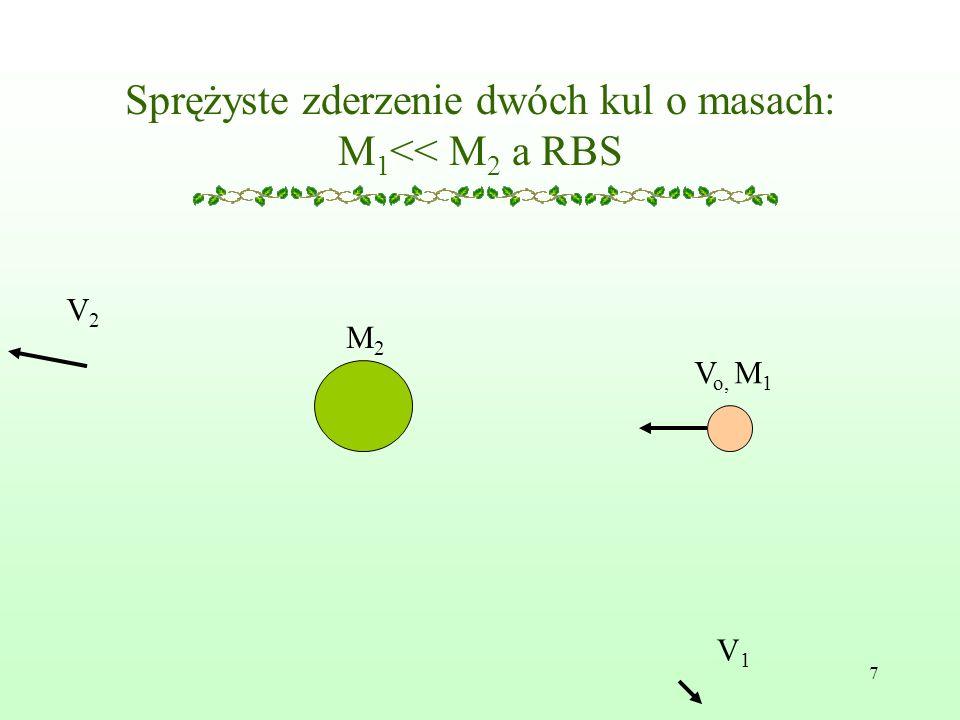 Sprężyste zderzenie dwóch kul o masach: M1<< M2 a RBS