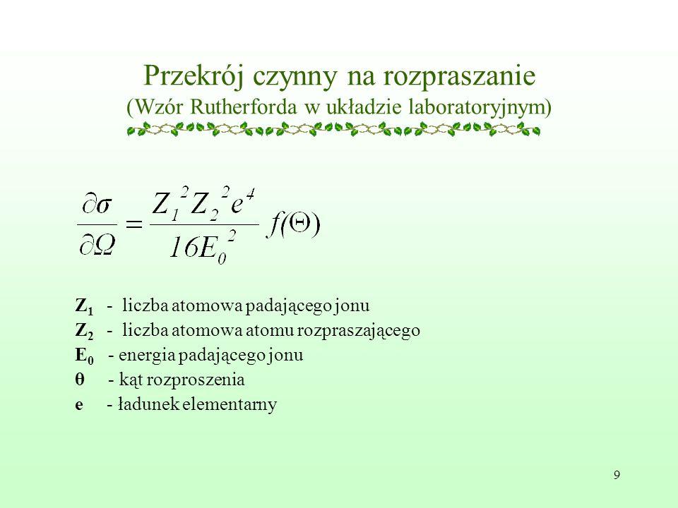 Przekrój czynny na rozpraszanie (Wzór Rutherforda w układzie laboratoryjnym)