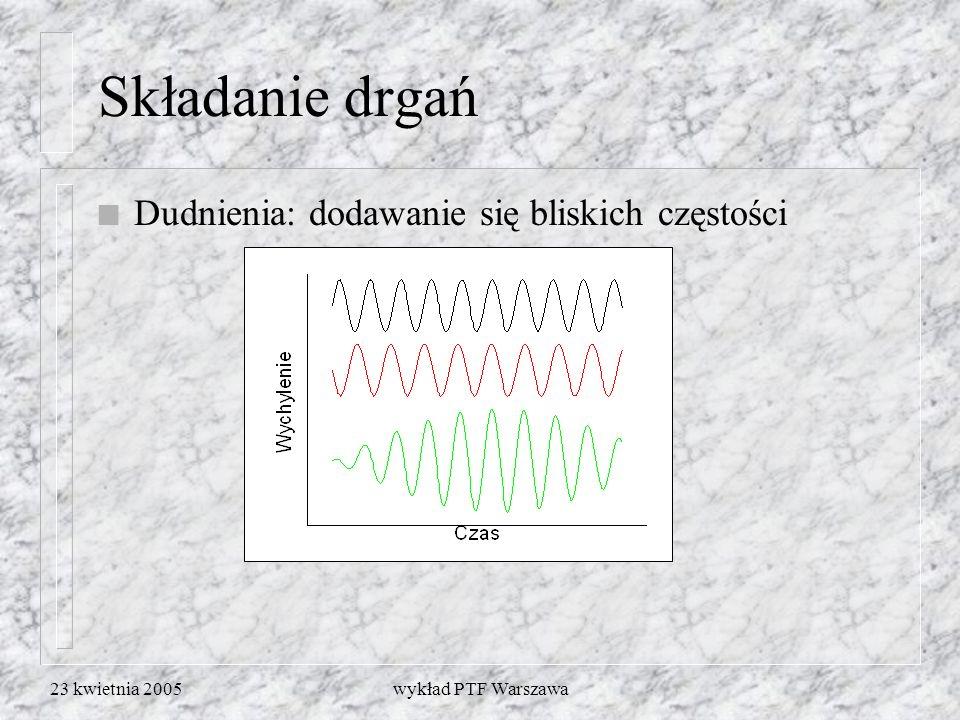 Składanie drgań Dudnienia: dodawanie się bliskich częstości