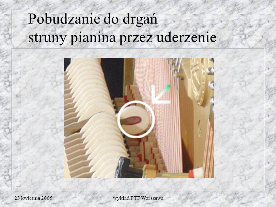 Pobudzanie do drgań struny pianina przez uderzenie