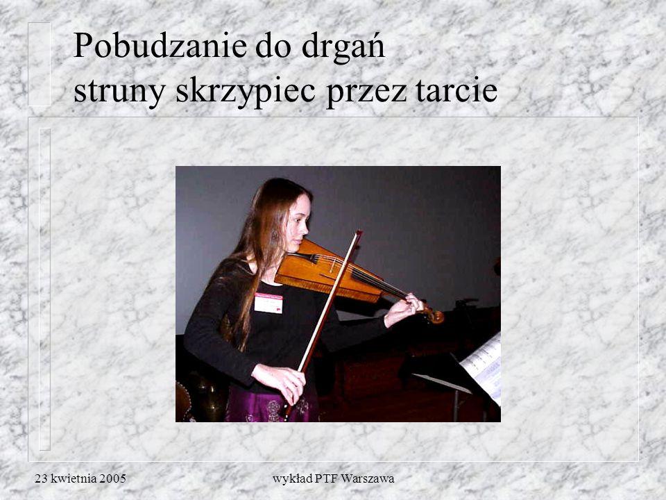 Pobudzanie do drgań struny skrzypiec przez tarcie