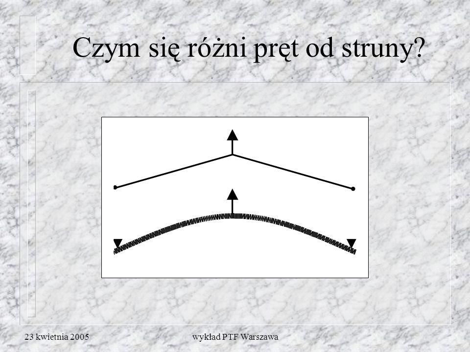 Czym się różni pręt od struny