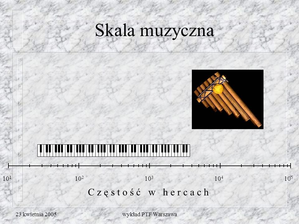 Skala muzyczna C z ę s t o ś ć w h e r c a c h 101 102 103 104 105