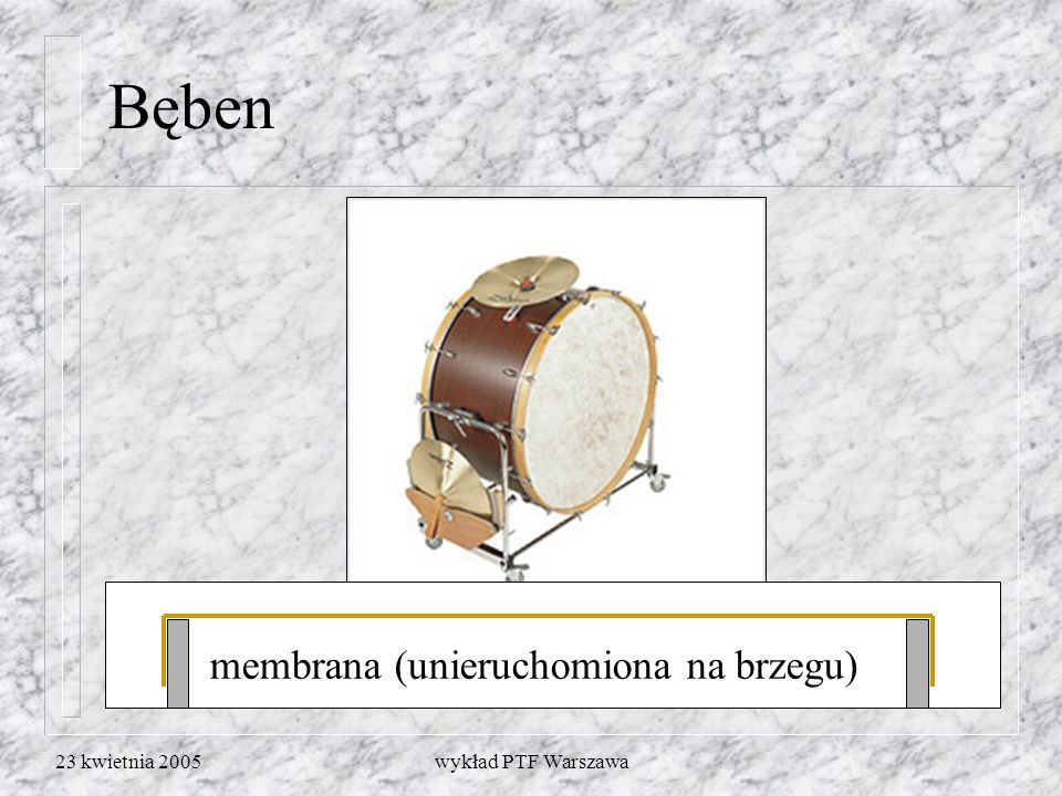 Bęben membrana (unieruchomiona na brzegu) 23 kwietnia 2005