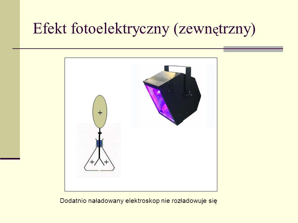 Efekt fotoelektryczny (zewnętrzny)
