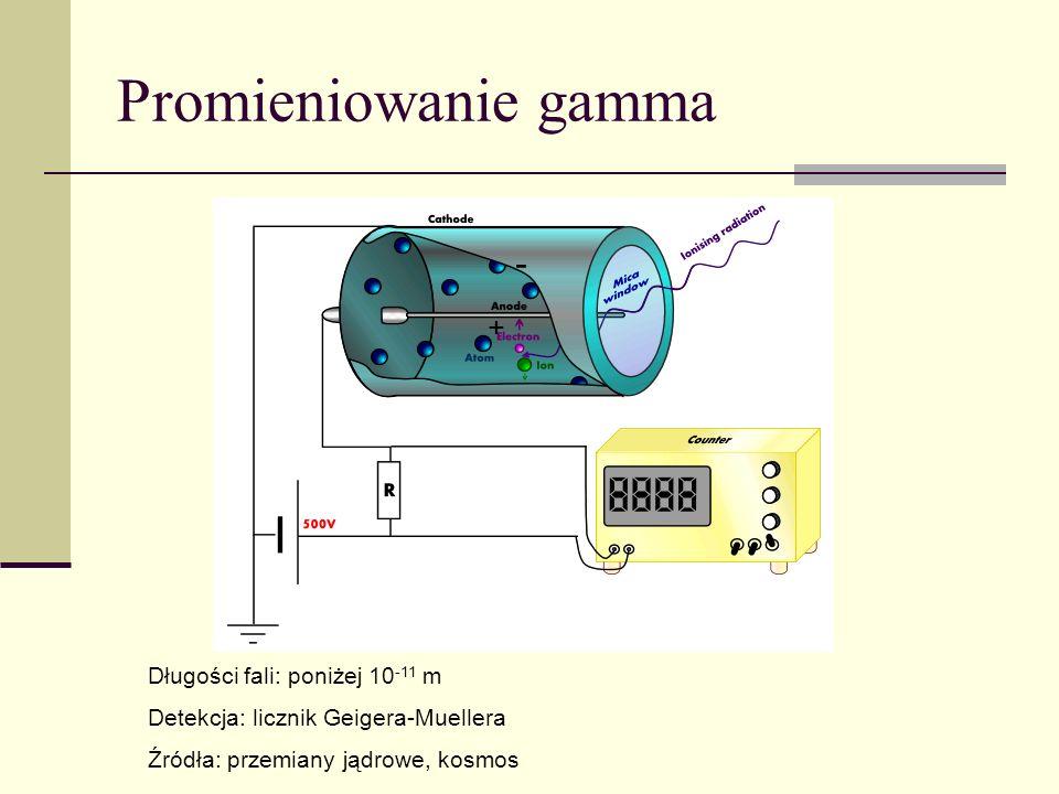 Promieniowanie gamma - + Długości fali: poniżej 10-11 m