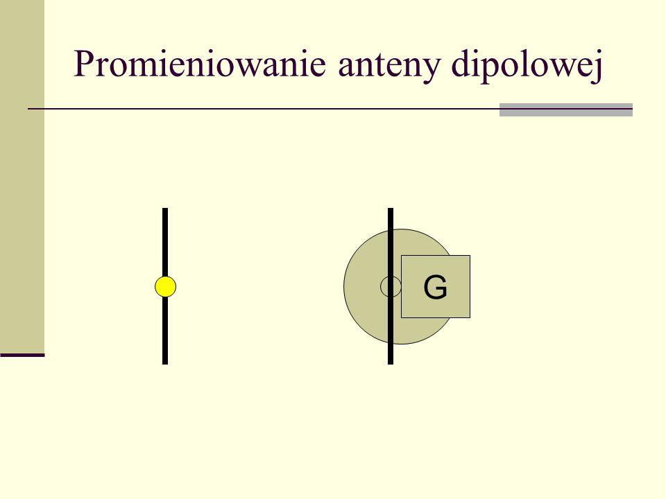 Promieniowanie anteny dipolowej